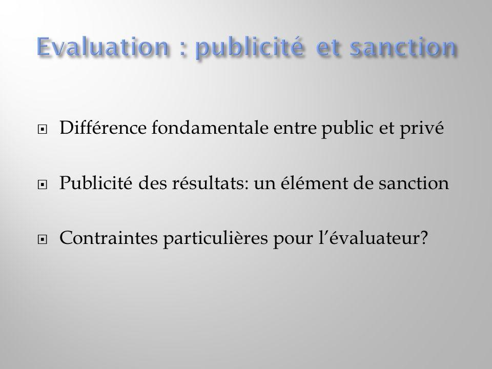 Différence fondamentale entre public et privé Publicité des résultats: un élément de sanction Contraintes particulières pour lévaluateur?