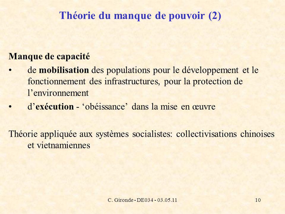 C. Gironde - DE034 - 03.05.1110 Théorie du manque de pouvoir (2) Manque de capacité de mobilisation des populations pour le développement et le foncti