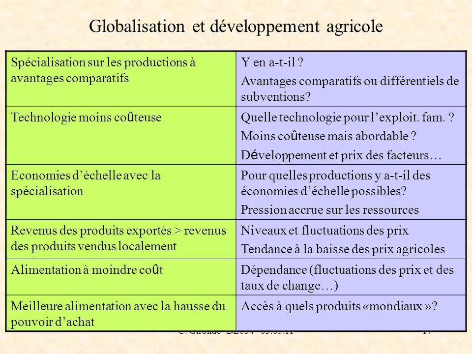 C. Gironde - DE034 - 03.05.1117 Globalisation et développement agricole Spécialisation sur les productions à avantages comparatifs Y en a-t-il ? Avant
