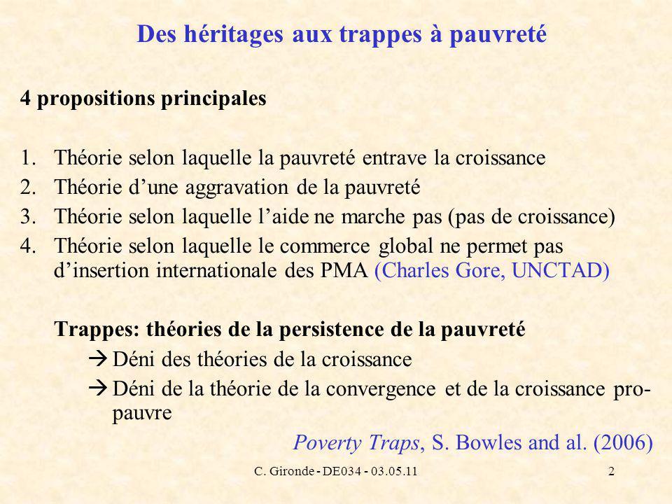 C. Gironde - DE034 - 03.05.112 Des héritages aux trappes à pauvreté 4 propositions principales 1.Théorie selon laquelle la pauvreté entrave la croissa