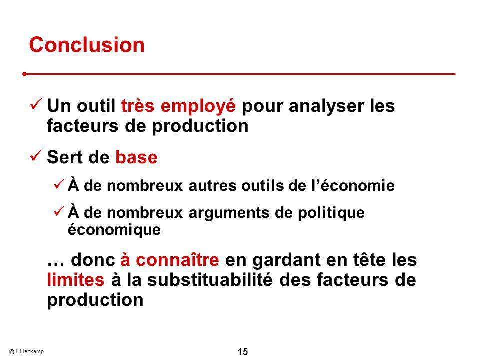 @ Hillenkamp 15 Conclusion Un outil très employé pour analyser les facteurs de production Sert de base À de nombreux autres outils de léconomie À de nombreux arguments de politique économique … donc à connaître en gardant en tête les limites à la substituabilité des facteurs de production