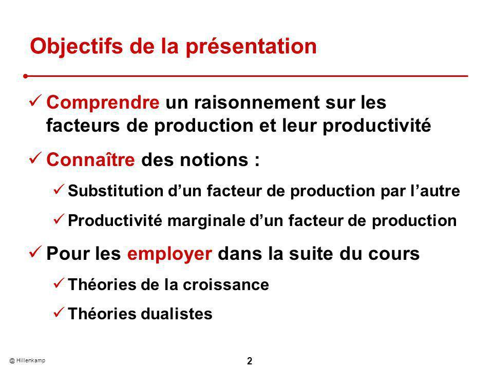 @ Hillenkamp 2 Objectifs de la présentation Comprendre un raisonnement sur les facteurs de production et leur productivité Connaître des notions : Substitution dun facteur de production par lautre Productivité marginale dun facteur de production Pour les employer dans la suite du cours Théories de la croissance Théories dualistes