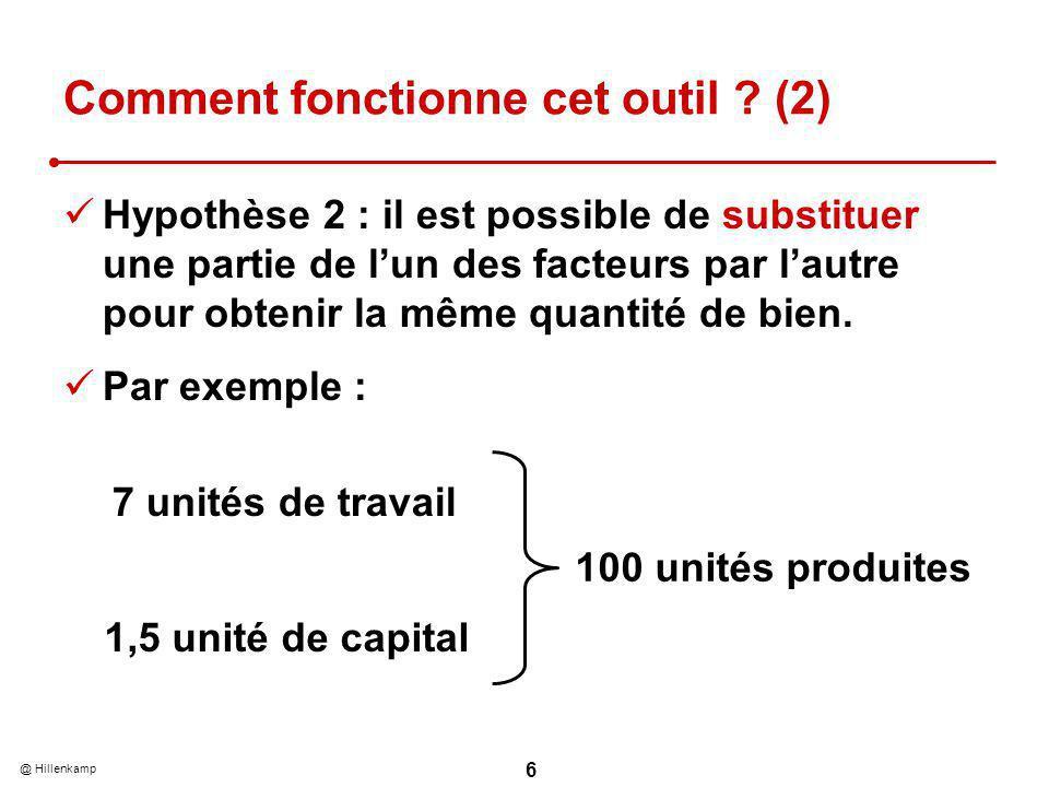 @ Hillenkamp 6 Hypothèse 2 : il est possible de substituer une partie de lun des facteurs par lautre pour obtenir la même quantité de bien.