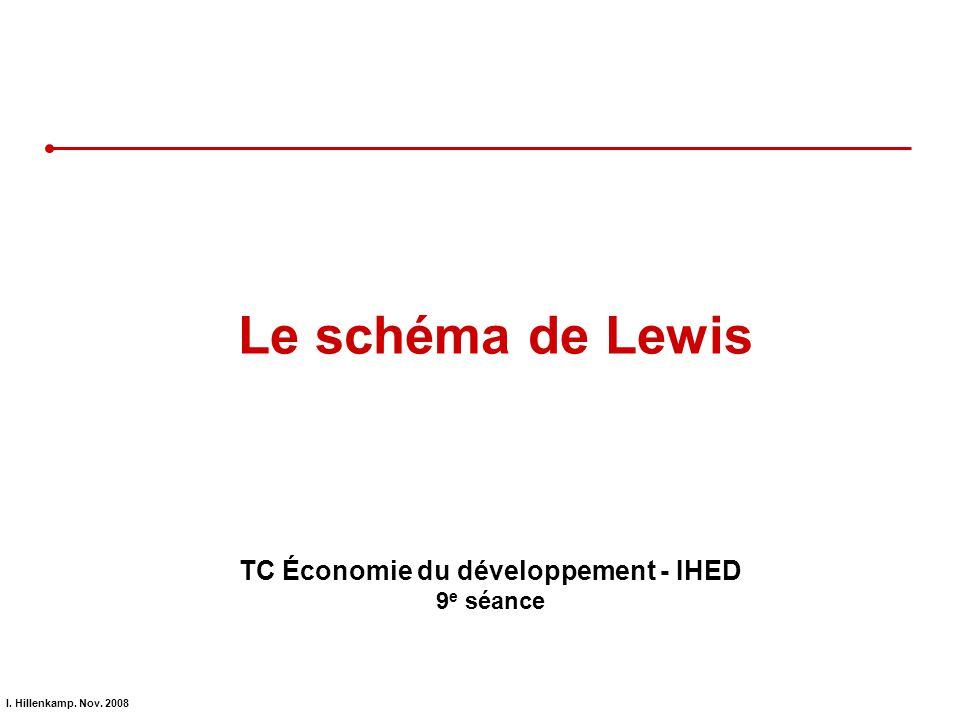 I. Hillenkamp. Nov. 2008 Le schéma de Lewis TC Économie du développement - IHED 9 e séance