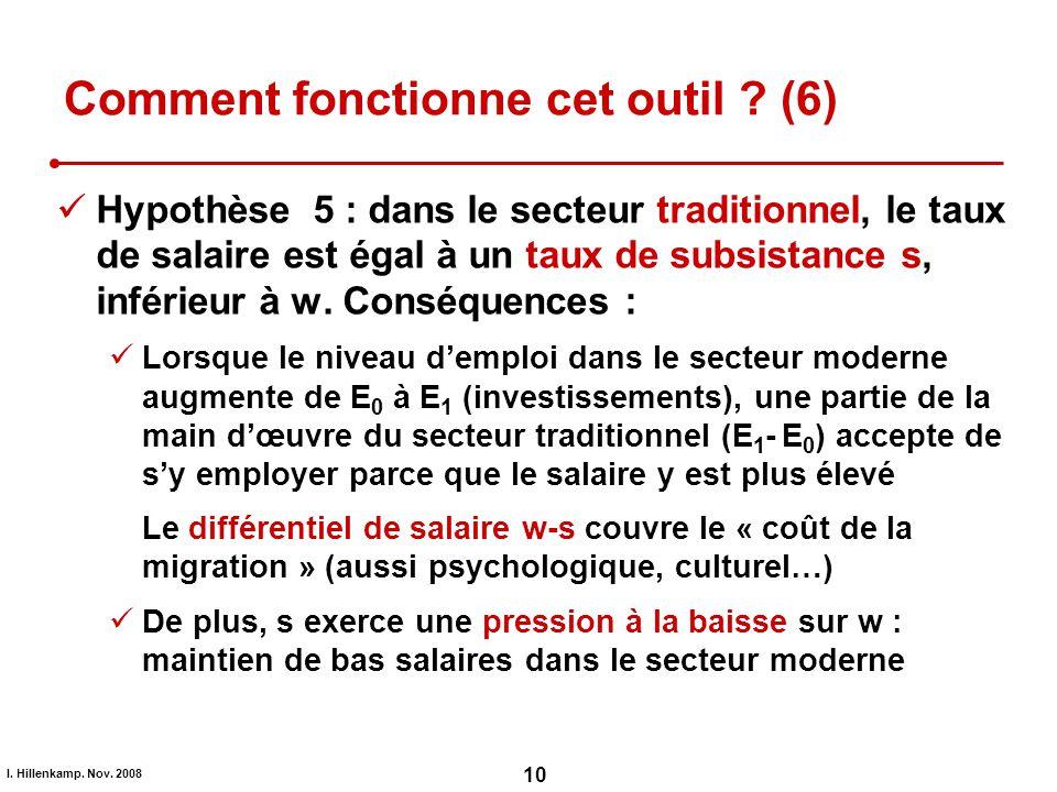I. Hillenkamp. Nov. 2008 10 Comment fonctionne cet outil ? (6) Hypothèse 5 : dans le secteur traditionnel, le taux de salaire est égal à un taux de su