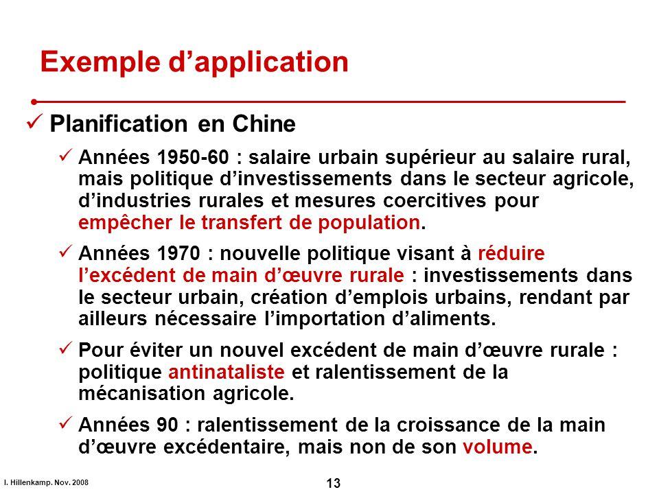 I. Hillenkamp. Nov. 2008 13 Exemple dapplication Planification en Chine Années 1950-60 : salaire urbain supérieur au salaire rural, mais politique din