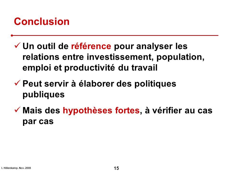 I. Hillenkamp. Nov. 2008 15 Conclusion Un outil de référence pour analyser les relations entre investissement, population, emploi et productivité du t
