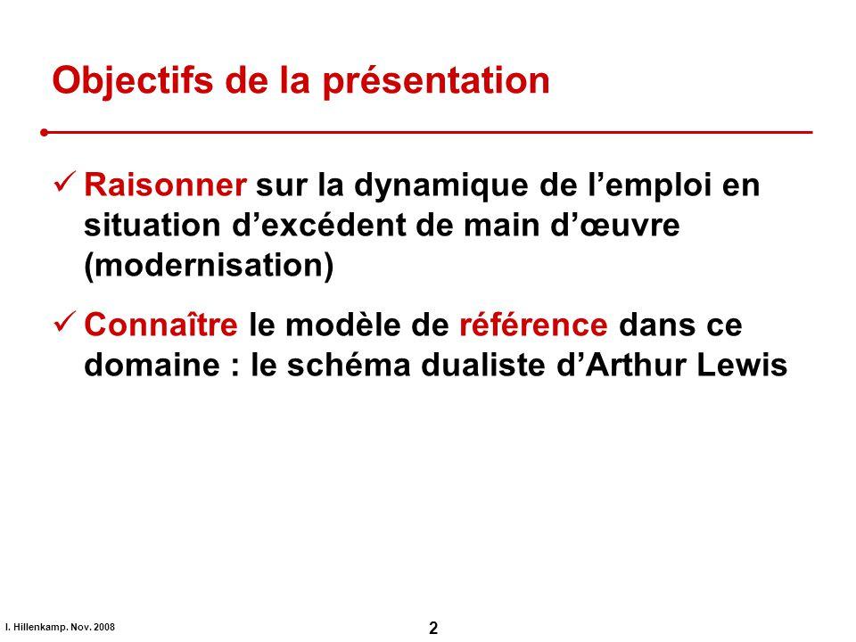 I. Hillenkamp. Nov. 2008 2 Objectifs de la présentation Raisonner sur la dynamique de lemploi en situation dexcédent de main dœuvre (modernisation) Co