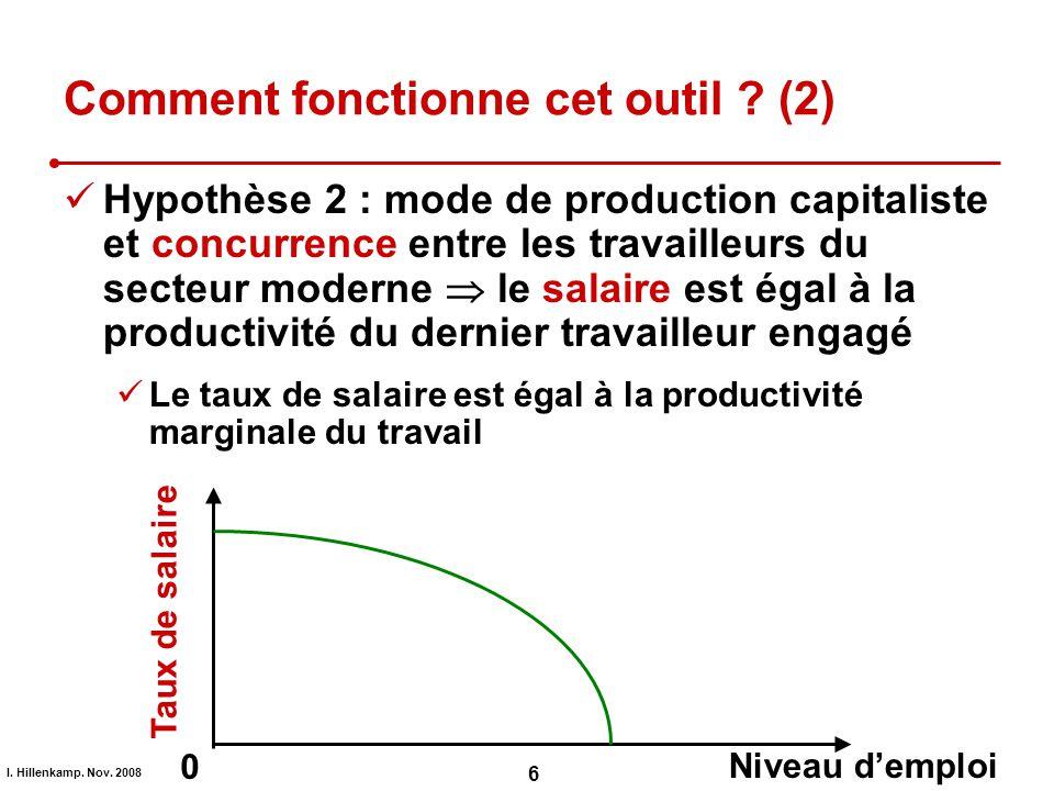 I. Hillenkamp. Nov. 2008 6 Comment fonctionne cet outil ? (2) Hypothèse 2 : mode de production capitaliste et concurrence entre les travailleurs du se
