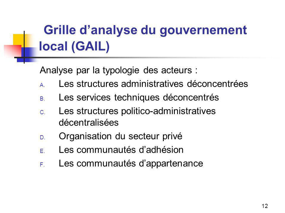 12 Grille danalyse du gouvernement local (GAIL) Analyse par la typologie des acteurs : A.