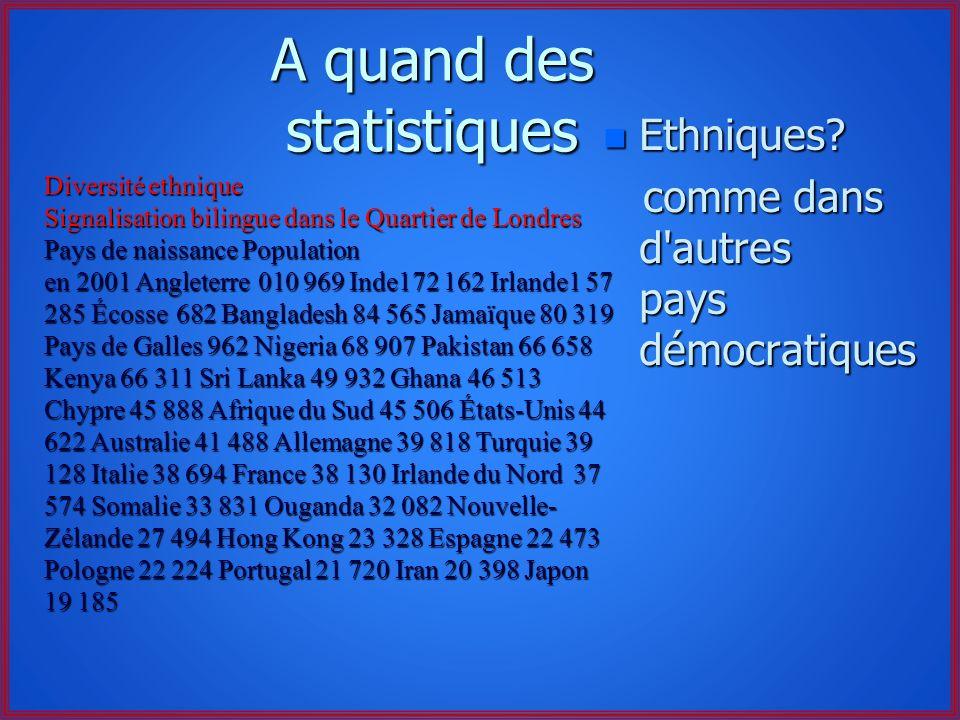 Les politiques ne savent que blablater n Entre une droite molle qui blablate et ne fait rien et une gauche qui soutient cette politique de limmigration car elle y trouve son compte lors des élections, quel choix reste-il donc aux français en dehors de l abstention ?