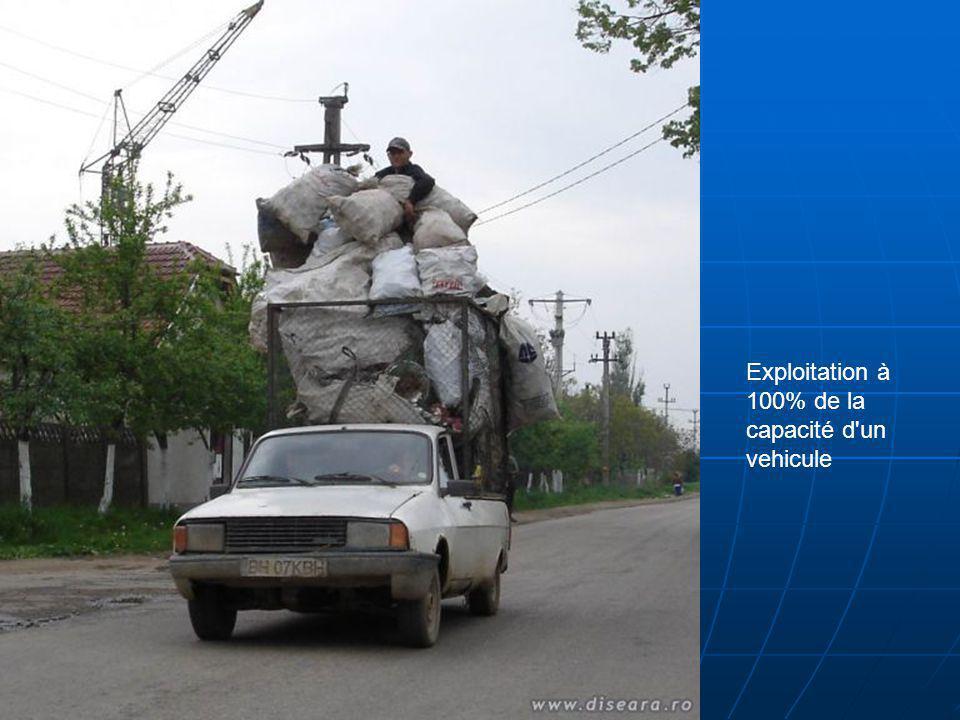 Exploitation à 100% de la capacité d'un vehicule