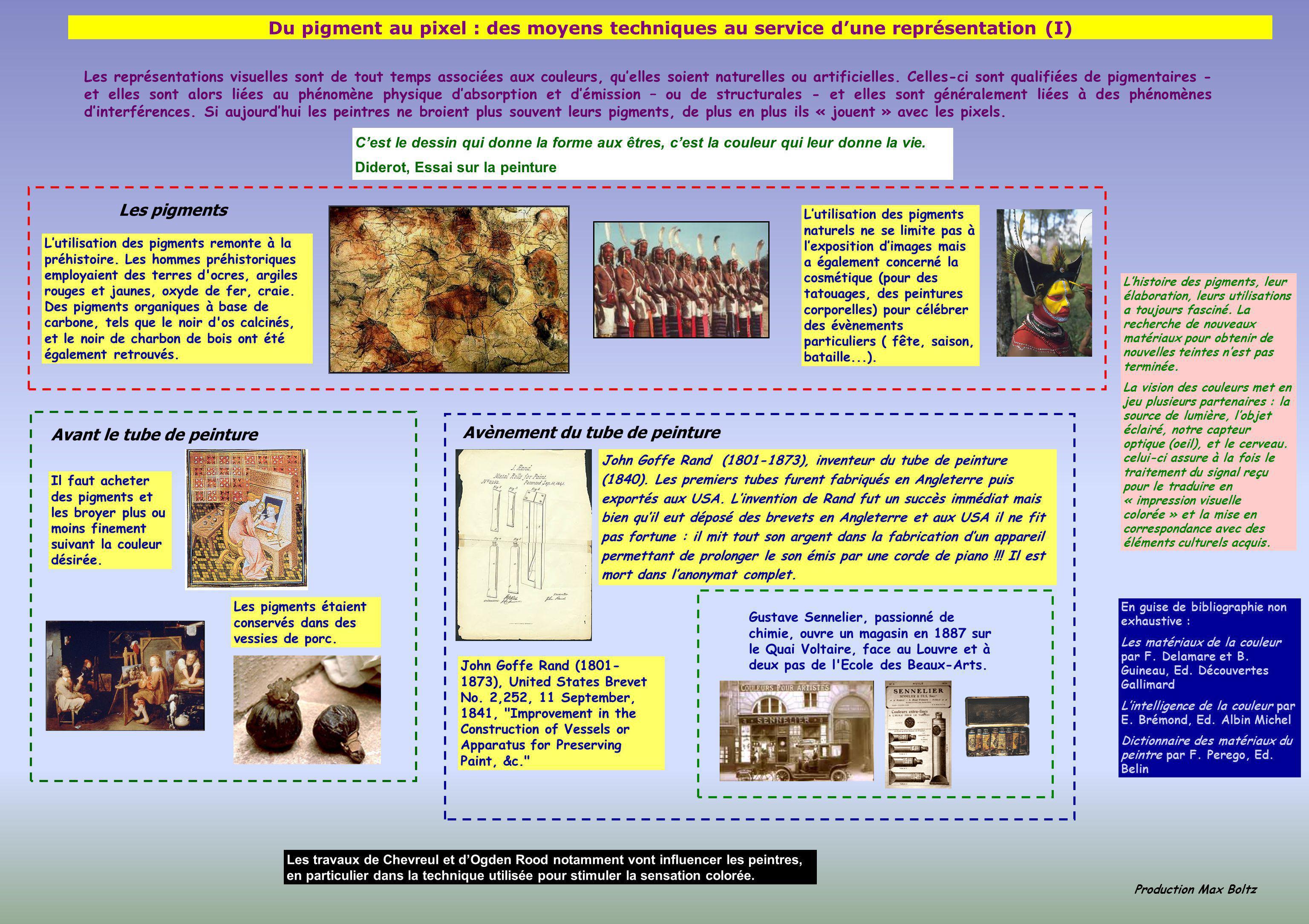 Du pigment au pixel : des moyens techniques au service dune représentation (I) Les représentations visuelles sont de tout temps associées aux couleurs, quelles soient naturelles ou artificielles.