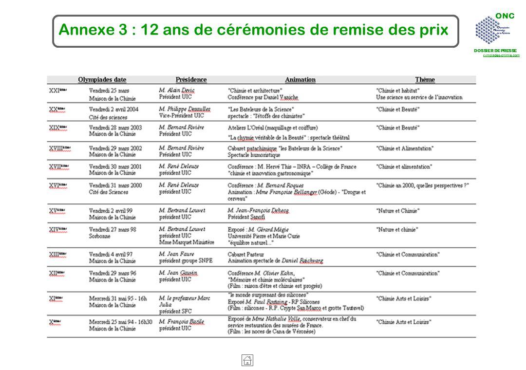 ONC DOSSIER DE PRESSE www.olympiades-chimie.com Annexe 3 : 12 ans de cérémonies de remise des prix