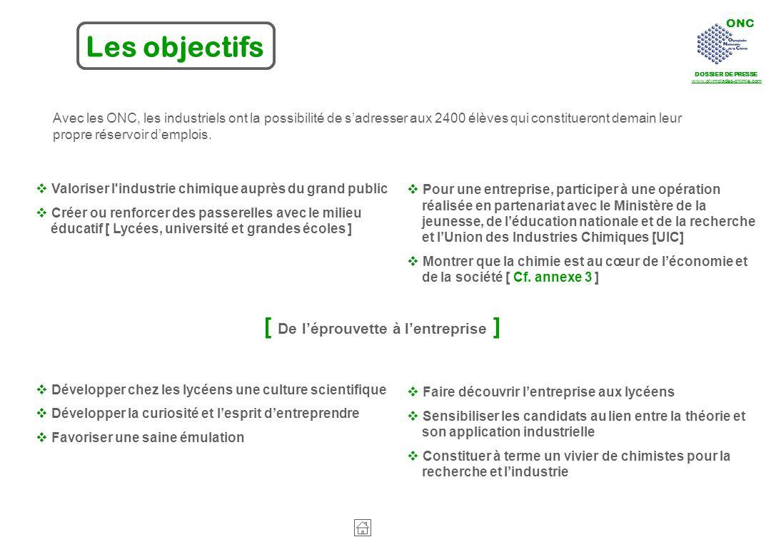 ONC DOSSIER DE PRESSE www.olympiades-chimie.com Les objectifs Développer chez les lycéens une culture scientifique Développer la curiosité et lesprit