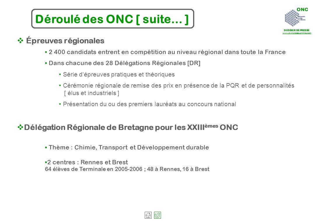 ONC DOSSIER DE PRESSE www.olympiades-chimie.com Déroulé des ONC [ suite… ] Épreuves régionales 2 400 candidats entrent en compétition au niveau région