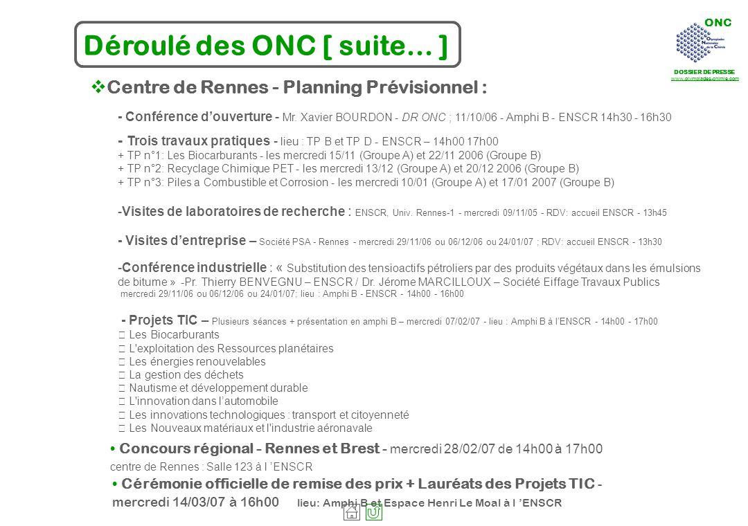 ONC DOSSIER DE PRESSE www.olympiades-chimie.com Déroulé des ONC [ suite… ] Centre de Rennes - Planning Prévisionnel : - Conférence douverture - Mr. Xa