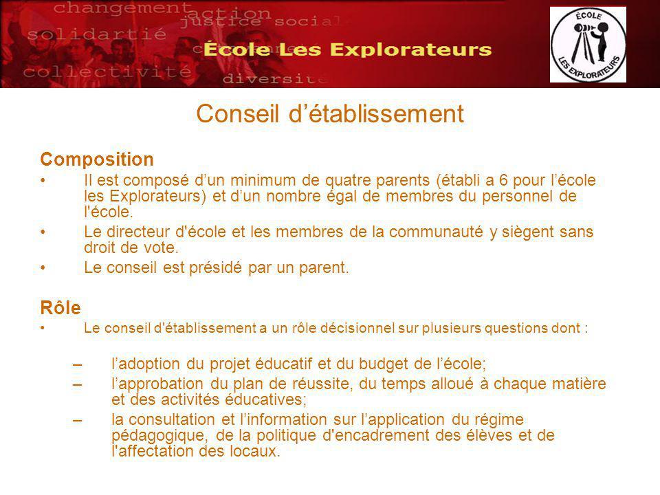 Conseil détablissement Composition Il est composé dun minimum de quatre parents (établi a 6 pour lécole les Explorateurs) et dun nombre égal de membres du personnel de l école.