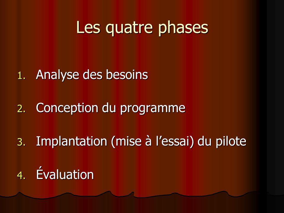 Les quatre phases 1. Analyse des besoins 2. Conception du programme 3.