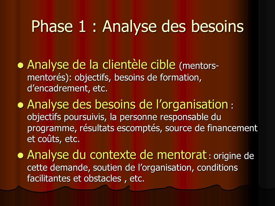Phase 1 : Analyse des besoins Analyse de la clientèle cible (mentors- mentorés): objectifs, besoins de formation, dencadrement, etc.
