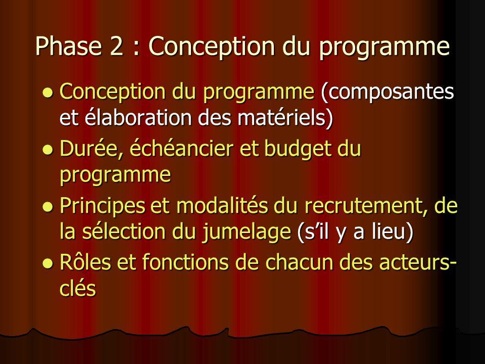 Phase 2 : Conception du programme Conception du programme (composantes et élaboration des matériels) Conception du programme (composantes et élaboration des matériels) Durée, échéancier et budget du programme Durée, échéancier et budget du programme Principes et modalités du recrutement, de la sélection du jumelage (sil y a lieu) Principes et modalités du recrutement, de la sélection du jumelage (sil y a lieu) Rôles et fonctions de chacun des acteurs- clés Rôles et fonctions de chacun des acteurs- clés