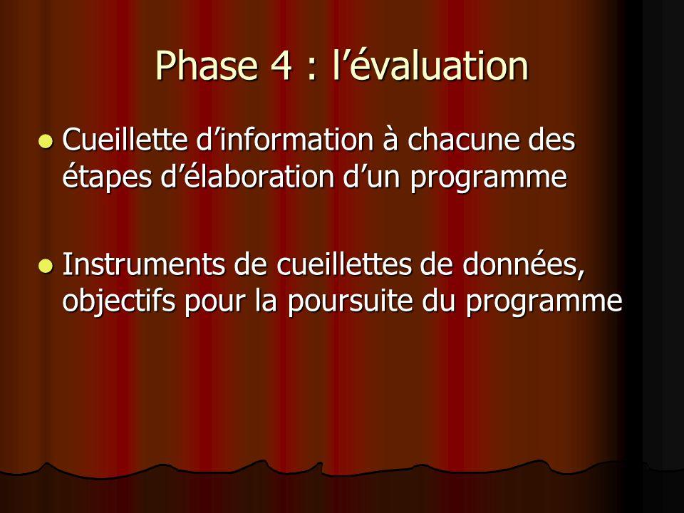 Phase 4 : lévaluation Cueillette dinformation à chacune des étapes délaboration dun programme Cueillette dinformation à chacune des étapes délaboration dun programme Instruments de cueillettes de données, objectifs pour la poursuite du programme Instruments de cueillettes de données, objectifs pour la poursuite du programme