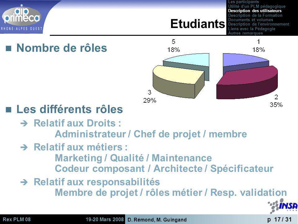 D. Rémond, M. Guingand p 17 / 31 Rex PLM 08 19-20 Mars 2008 Etudiants Nombre de rôles Les différents rôles Relatif aux Droits : Administrateur / Chef