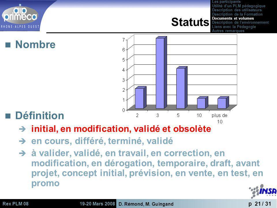 D. Rémond, M. Guingand p 21 / 31 Rex PLM 08 19-20 Mars 2008 Statuts Nombre Définition initial, en modification, validé et obsolète en cours, différé,