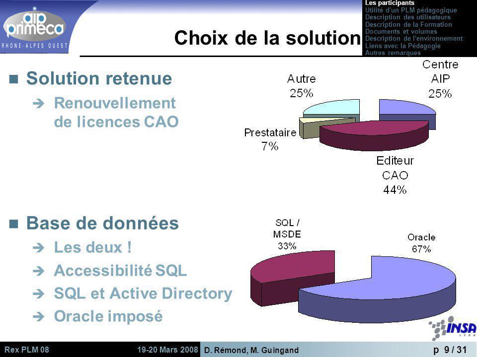 D. Rémond, M. Guingand p 9 / 31 Rex PLM 08 19-20 Mars 2008 Choix de la solution Solution retenue Renouvellement de licences CAO Base de données Les de