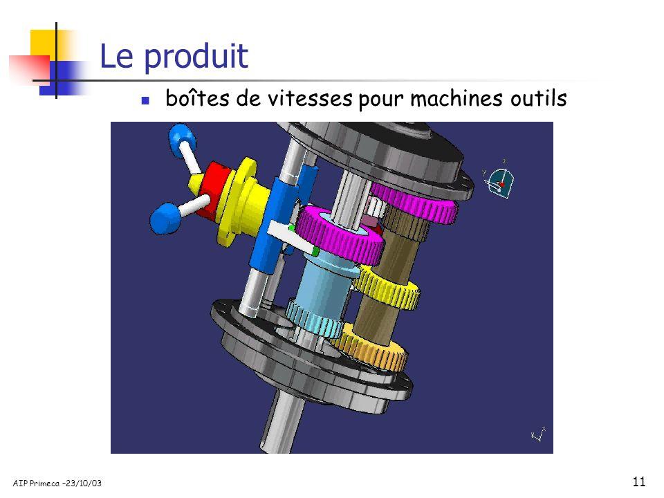11 AIP Primeca –23/10/03 Le produit boîtes de vitesses pour machines outils