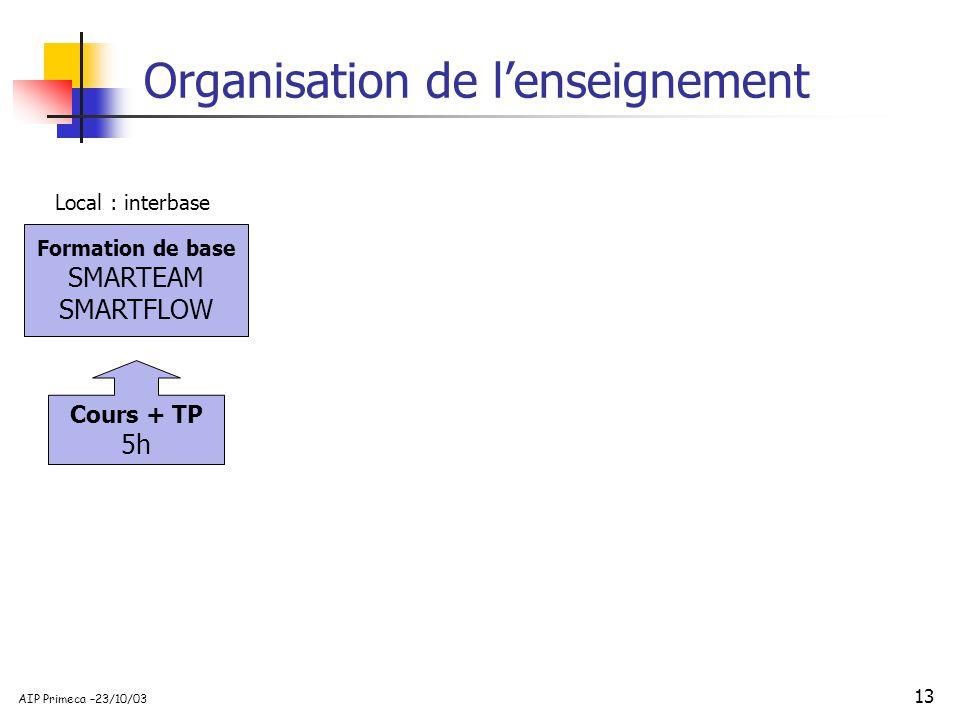 13 AIP Primeca –23/10/03 Organisation de lenseignement Formation de base SMARTEAM SMARTFLOW Cours + TP 5h Local : interbase