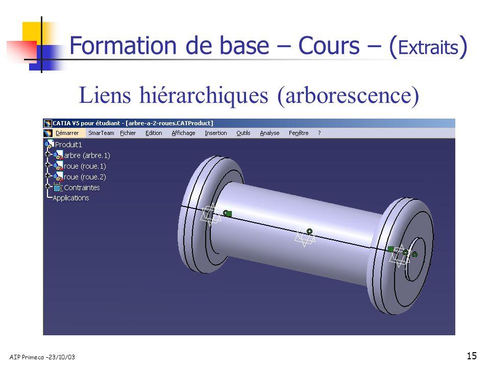 15 AIP Primeca –23/10/03 Liens hiérarchiques (arborescence) Formation de base – Cours – ( Extraits )