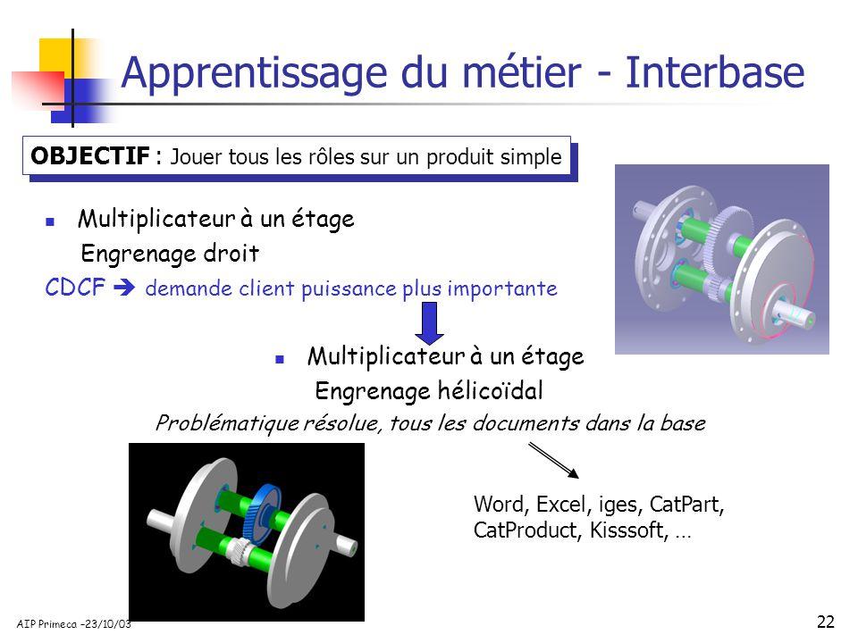 22 AIP Primeca –23/10/03 Apprentissage du métier - Interbase OBJECTIF : Jouer tous les rôles sur un produit simple Multiplicateur à un étage Engrenage