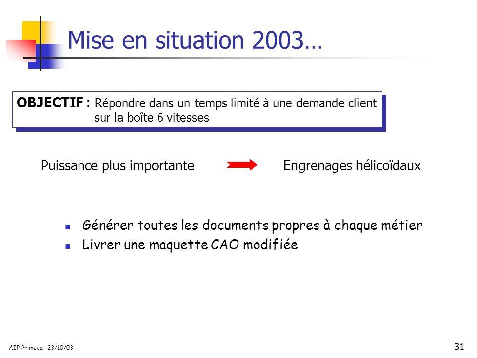 31 AIP Primeca –23/10/03 Mise en situation 2003… OBJECTIF : Répondre dans un temps limité à une demande client sur la boîte 6 vitesses OBJECTIF : Répo