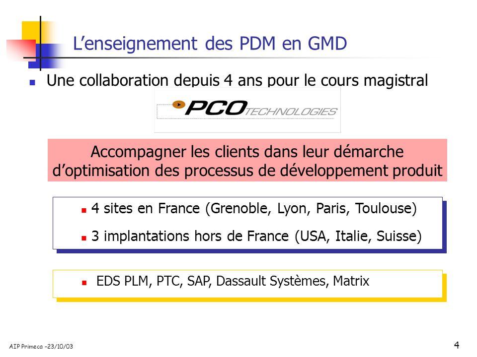5 AIP Primeca –23/10/03 5GMD 30 h Métier : CATIA V5 Ateliers surfaciques SMARTEAM - SMARTFLOW Cours : PDM Cours PDM – généralités Comprendre le PDM …