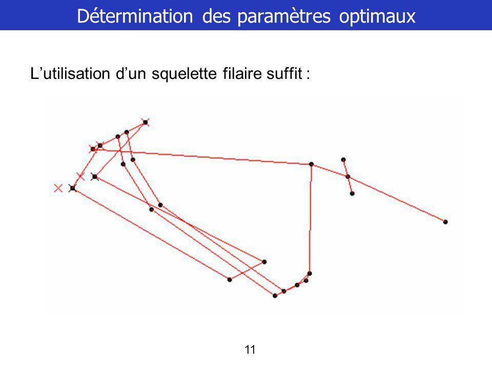 11 Détermination des paramètres optimaux Lutilisation dun squelette filaire suffit :