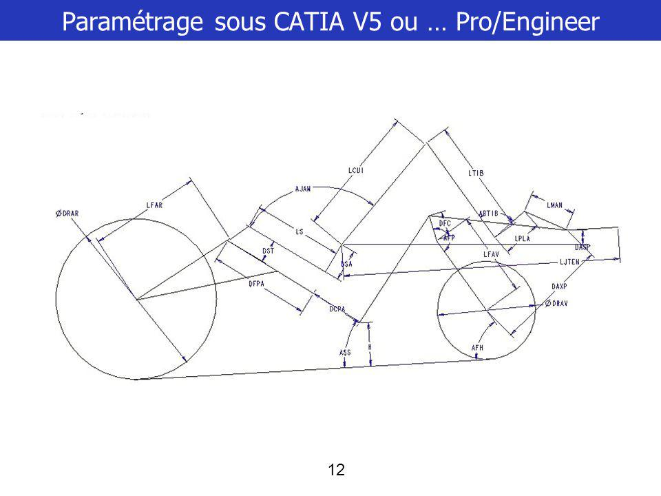 12 Paramétrage sous CATIA V5 ou … Pro/Engineer