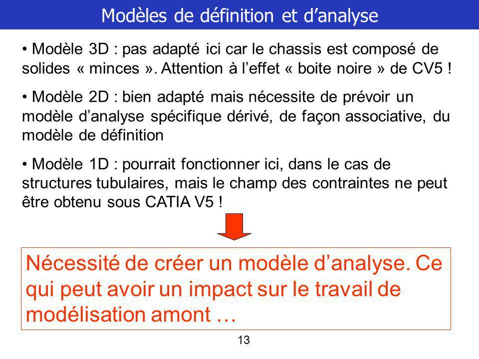 13 Modèles de définition et danalyse Modèle 3D : pas adapté ici car le chassis est composé de solides « minces ».