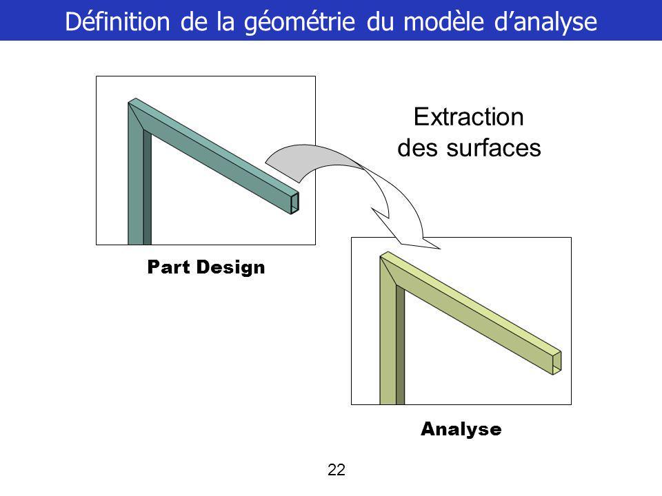 22 Définition de la géométrie du modèle danalyse Part Design Analyse Extraction des surfaces