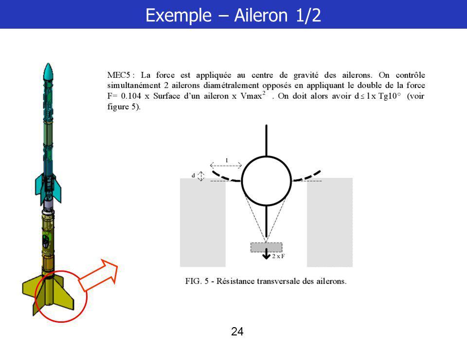 24 Exemple – Aileron 1/2