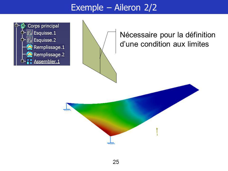 26 Bilan Grande facilité de mise en œuvre Associativité aisée entre modèle de définition et modèle danalyse Extraction des feuillets moyens .