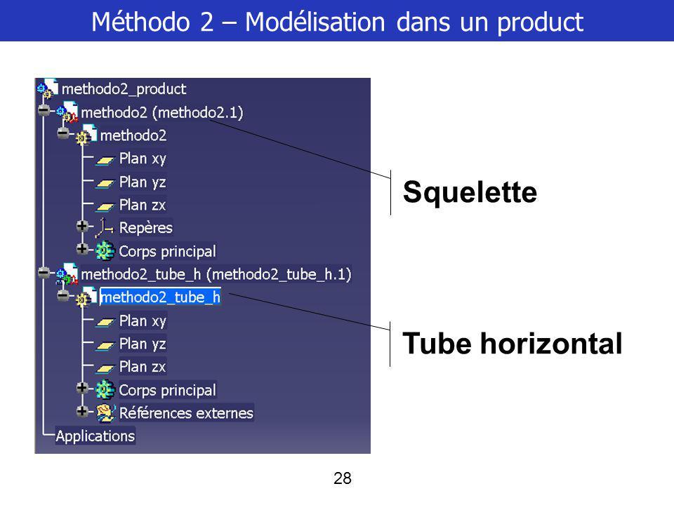 28 Méthodo 2 – Modélisation dans un product Squelette Tube horizontal