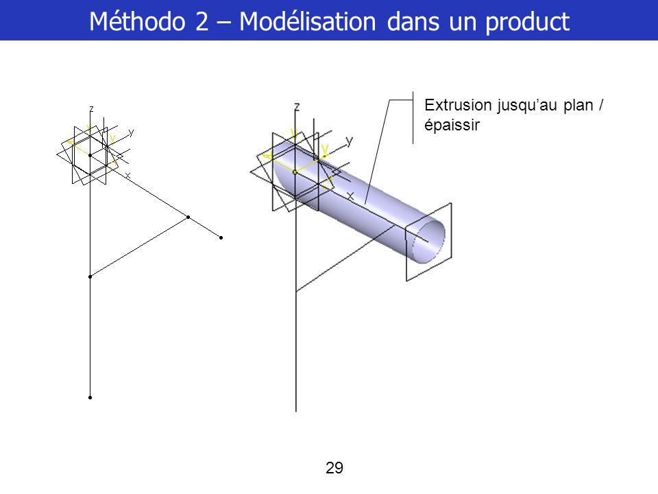 30 Méthodo 2 – Modélisation dans un product Garder le lien avec lélément sélectionné (associativité du modèle) Sur V5R15, impossible de réaliser lautre partie de lextrusion, jusquà la surface !