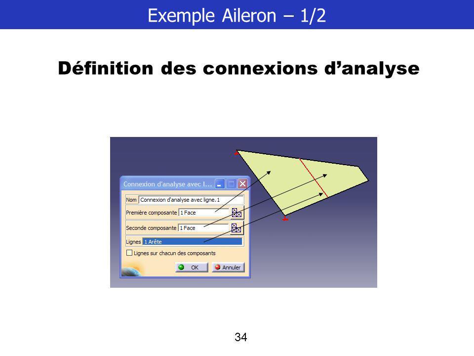 34 Exemple Aileron – 1/2 Définition des connexions danalyse