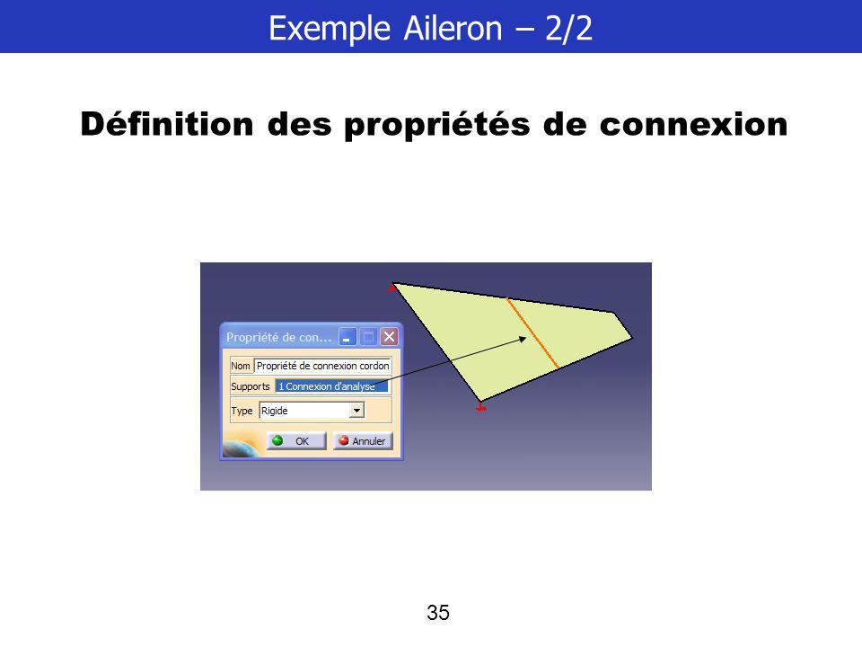 35 Exemple Aileron – 2/2 Définition des propriétés de connexion