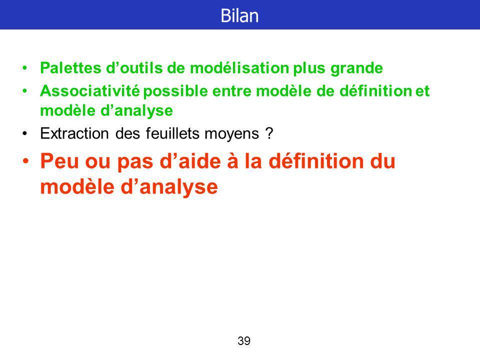 39 Bilan Palettes doutils de modélisation plus grande Associativité possible entre modèle de définition et modèle danalyse Extraction des feuillets moyens .