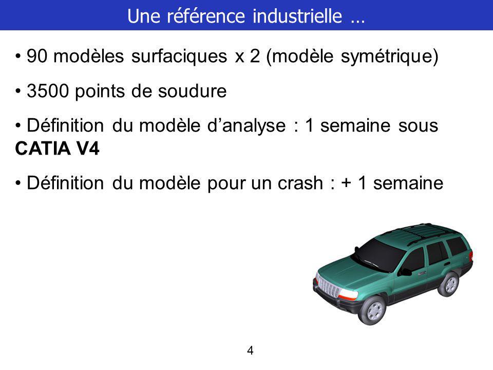 4 Une référence industrielle … 90 modèles surfaciques x 2 (modèle symétrique) 3500 points de soudure Définition du modèle danalyse : 1 semaine sous CATIA V4 Définition du modèle pour un crash : + 1 semaine