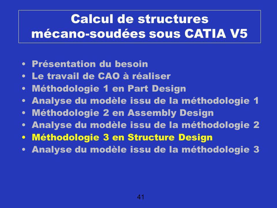 42 Méthodologie 3 – Structure Design