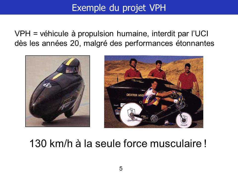 5 Exemple du projet VPH VPH = véhicule à propulsion humaine, interdit par lUCI dès les années 20, malgré des performances étonnantes 130 km/h à la seule force musculaire !