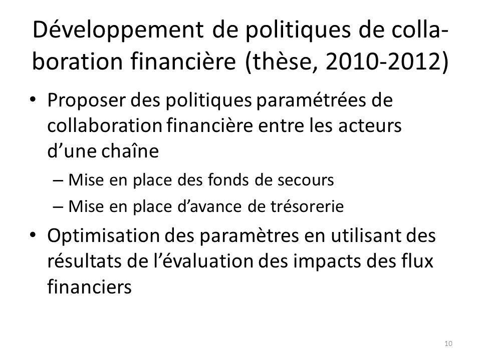 Développement de politiques de colla- boration financière (thèse, 2010-2012) Proposer des politiques paramétrées de collaboration financière entre les